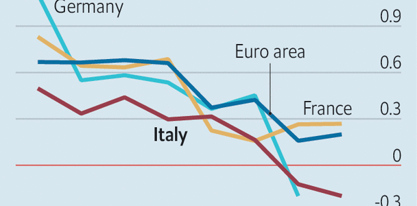 Italy's slump reflects trouble both at home and abroad