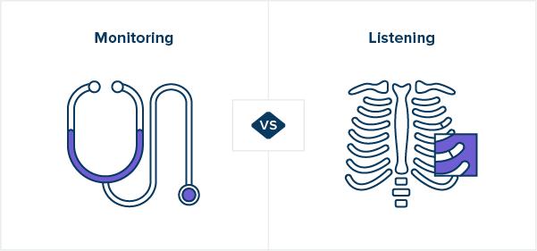 Social Media Monitoring vs. Social Media Listening