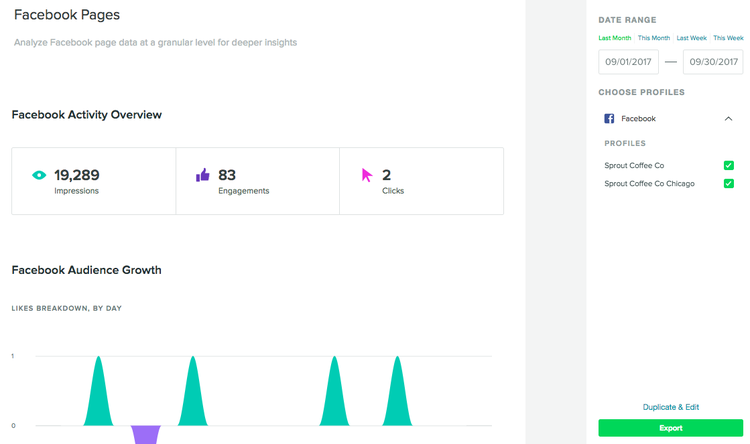 How to Create Facebook Reports with Sprout Social