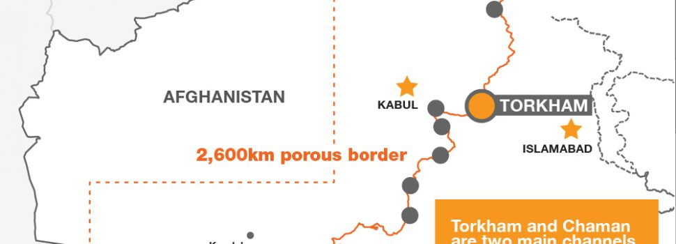 Afghanand Pakistani to Boost Bilateral and Transit Trade
